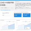 COVID-19 GoogleのAI予測_2020/12/23